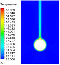 ar-temperatura