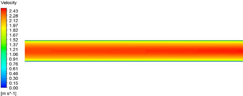 tubo-velocidade