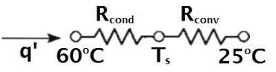 circuito-termico