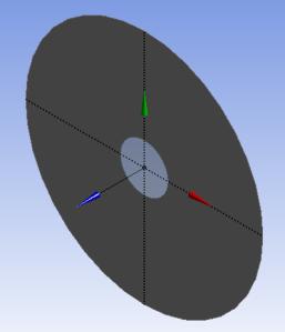 geometria 2D
