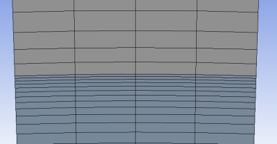 malha 2D ciclico 2