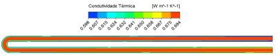 contorno_condutividade_termica